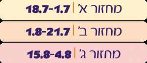 מחזור א' 18.7-1.7 ❘ מחזור ב' 1.8-21.7 ❘ מחזור ג' 15.8-4.8 ❘